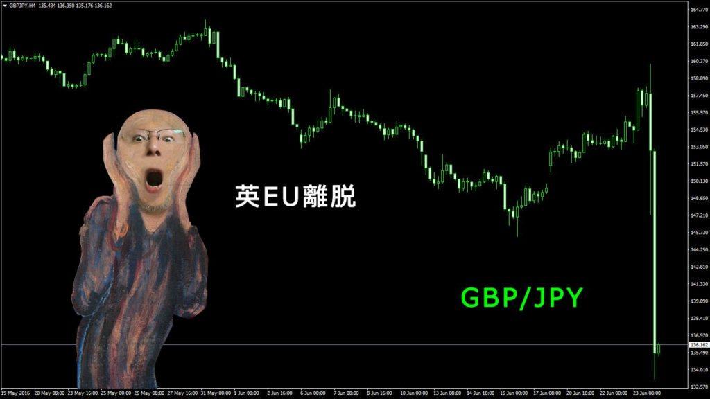EU離脱派勝利のポンド円チャート
