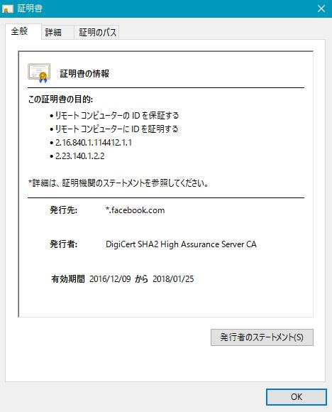 Facebook広告マネージャページのサーバー証明書